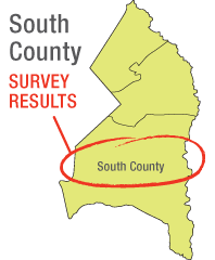 South County Survey Results
